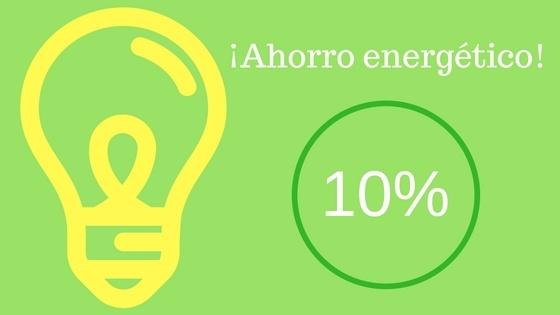 domotica domestica es igual a ahorro energetico, sistemas de domotica