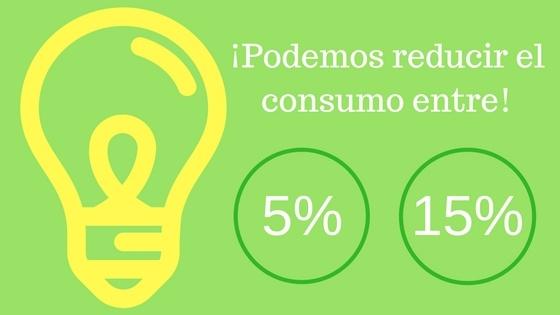 eficiencia energetica, tecnicas de ahorro de energia, consejos ahorro energetico